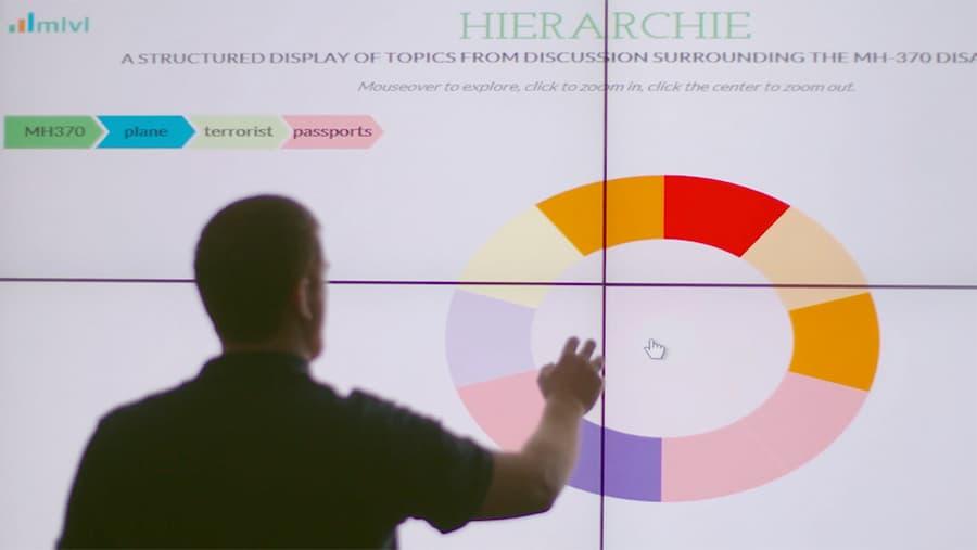 Decisive Analytics Video